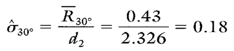 Estimate of the process standard deviation