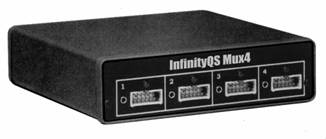Hard-wired solutions by InfinityQS