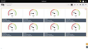 Compare multiple products with SPC analytics