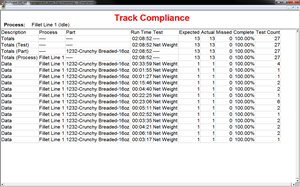Track compliance