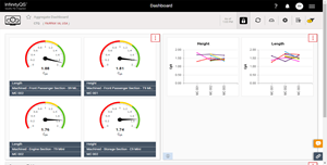 Enact Aggregate Dashboard For Real-Time SPC