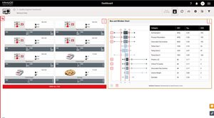 Customizable dashboards help cut down on complexity