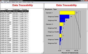 Complete data traceability